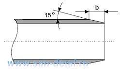 Схема фаски