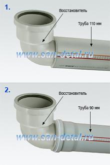 Угловой восстановитель 110 x 90/110 ø