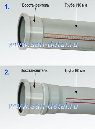 Восстановитель раструба для трубы 110 ø